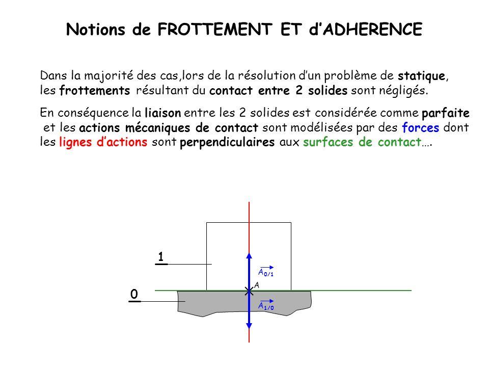 Notions de FROTTEMENT ET dADHERENCE Les lois de ladhérence et du frottement 0 1 A 3 eme cas : - Si la résultante des actions de contact ( A 0/1 ) se situe hors du cône de frottement… A 0/1 > dans le sens opposé à A 0/1,qui reste sur le cône de frottement CAS IMPOSSIBLE léquilibre est impossible Il y a glissement de 1 sur 0 VA 0/1