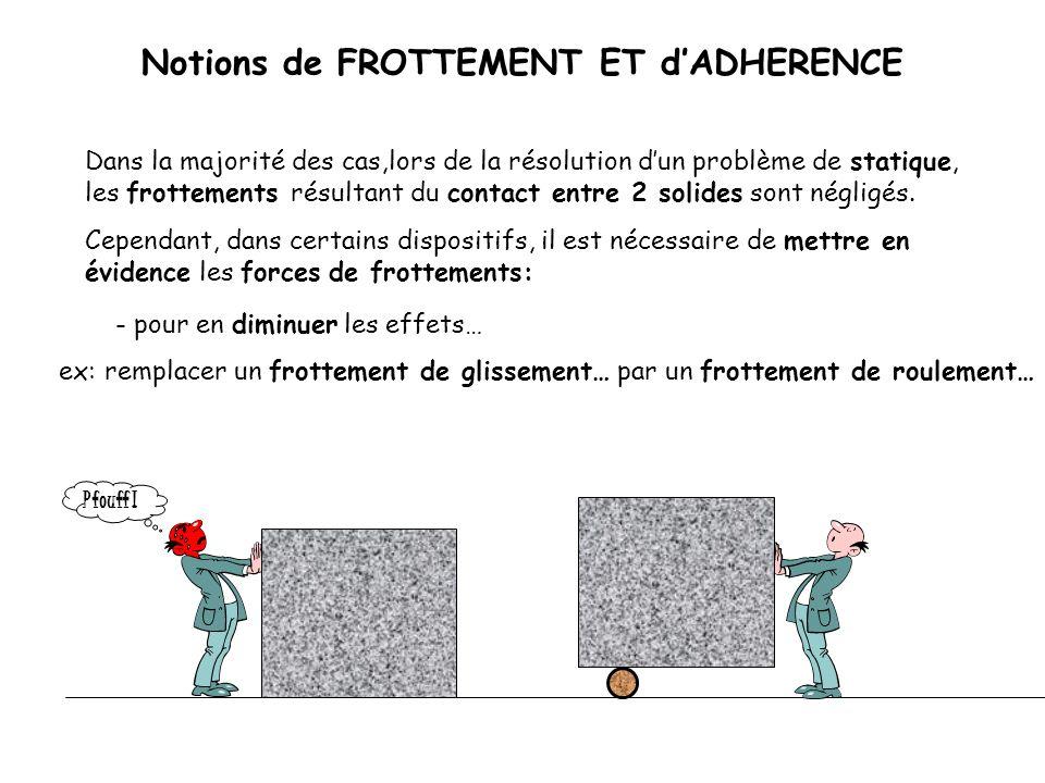 Notions de FROTTEMENT ET dADHERENCE Dans la majorité des cas,lors de la résolution dun problème de statique, les frottements résultant du contact entr