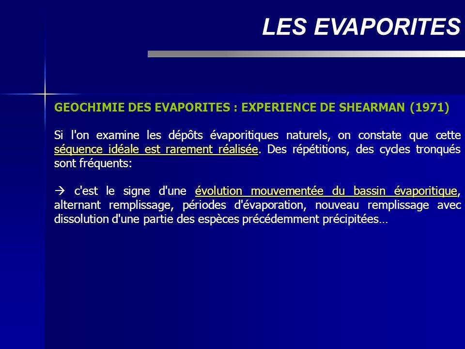 GEOCHIMIE DES EVAPORITES : EXPERIENCE DE SHEARMAN (1971) séquence idéale est rarement réalisée Si l'on examine les dépôts évaporitiques naturels, on c
