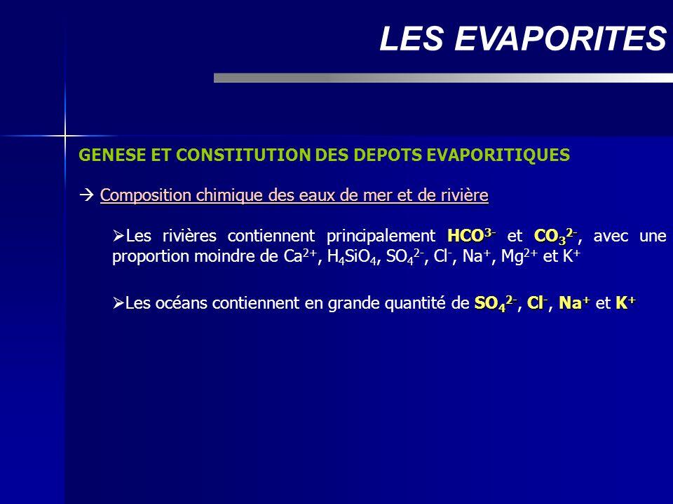 GENESE ET CONSTITUTION DES DEPOTS EVAPORITIQUES Composition chimique des eaux de mer et de rivière HCO 3- CO 3 2- Les rivières contiennent principalem