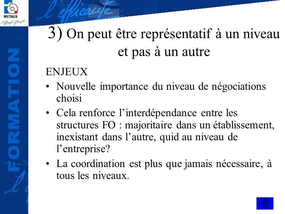3) On peut être représentatif à un niveau et pas à un autre ENJEUX Nouvelle importance du niveau de négociations choisi Cela renforce linterdépendance
