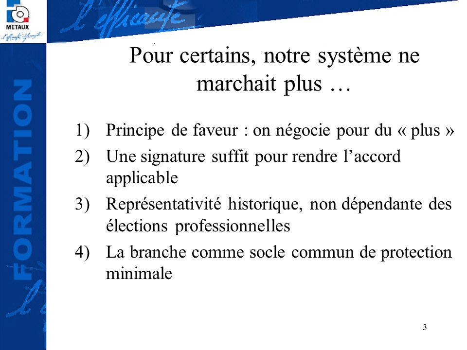 3 Pour certains, notre système ne marchait plus … 1)Principe de faveur : on négocie pour du « plus » 2)Une signature suffit pour rendre laccord applic