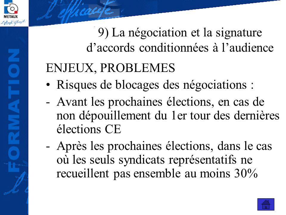 9) La négociation et la signature daccords conditionnées à laudience ENJEUX, PROBLEMES Risques de blocages des négociations : -Avant les prochaines él