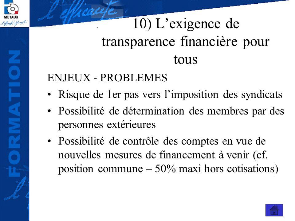 10) Lexigence de transparence financière pour tous ENJEUX - PROBLEMES Risque de 1er pas vers limposition des syndicats Possibilité de détermination de