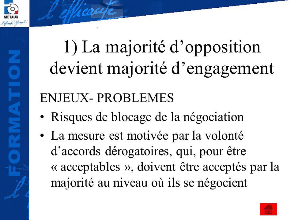 1) La majorité dopposition devient majorité dengagement ENJEUX- PROBLEMES Risques de blocage de la négociation La mesure est motivée par la volonté da