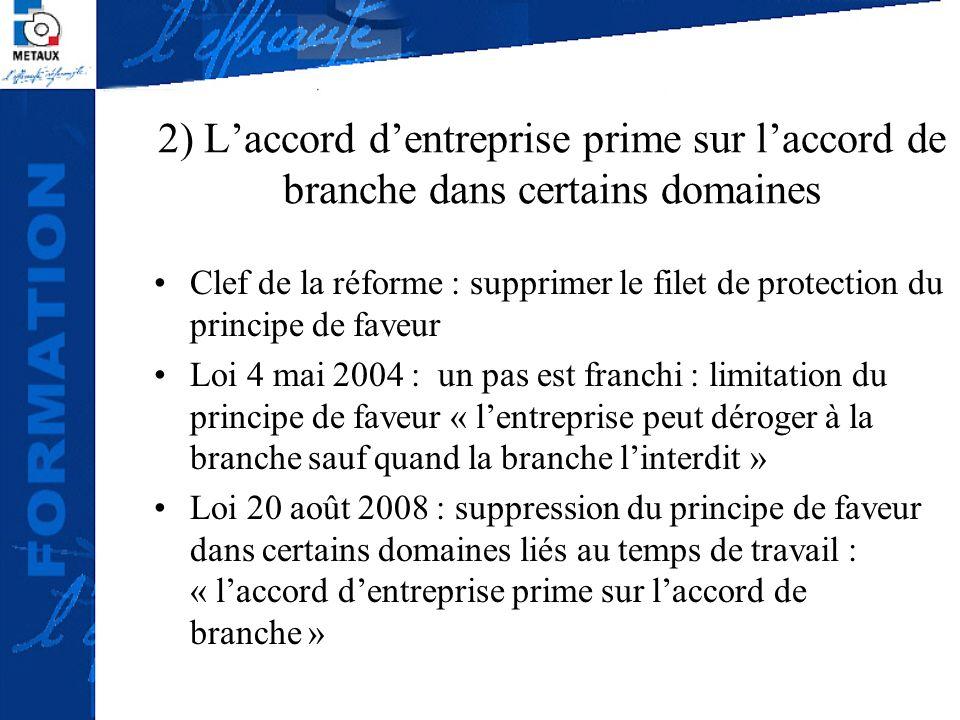 2) Laccord dentreprise prime sur laccord de branche dans certains domaines Clef de la réforme : supprimer le filet de protection du principe de faveur