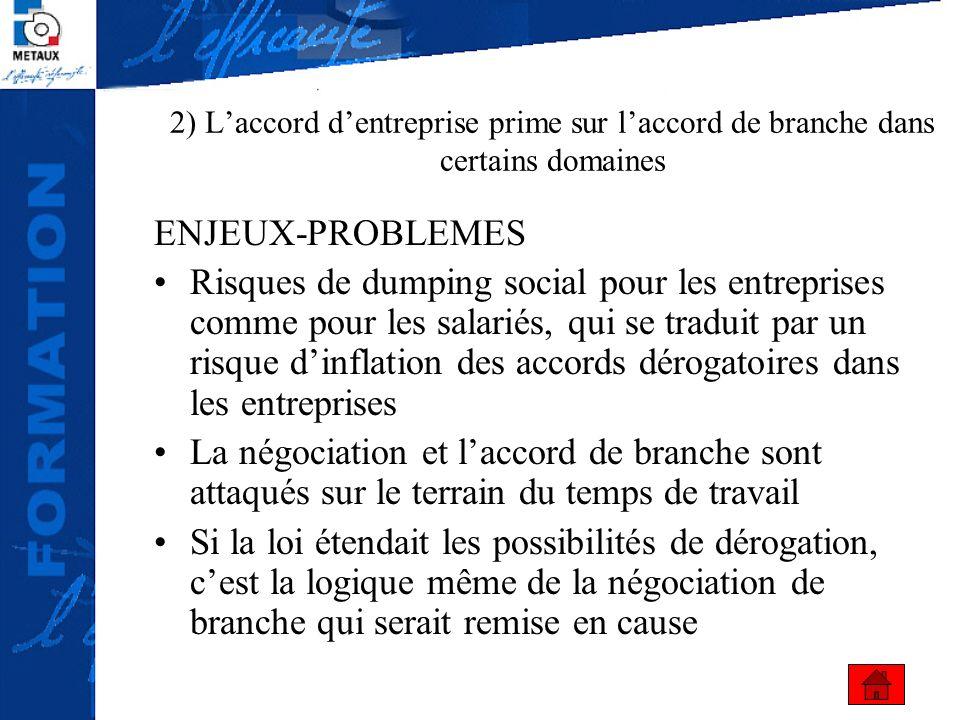 2) Laccord dentreprise prime sur laccord de branche dans certains domaines ENJEUX-PROBLEMES Risques de dumping social pour les entreprises comme pour