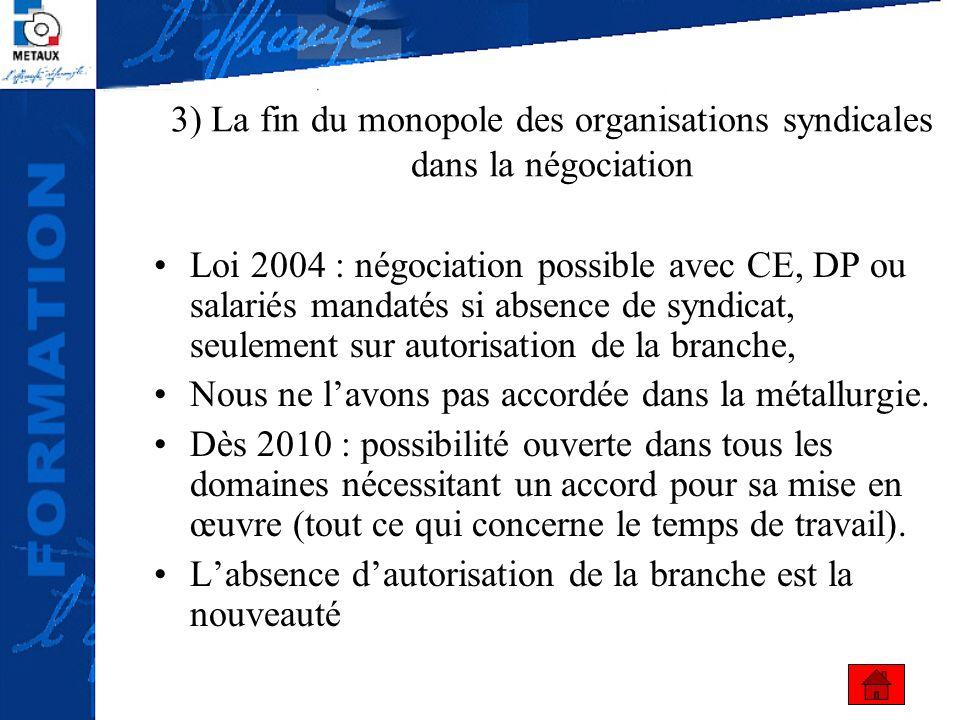 3) La fin du monopole des organisations syndicales dans la négociation Loi 2004 : négociation possible avec CE, DP ou salariés mandatés si absence de