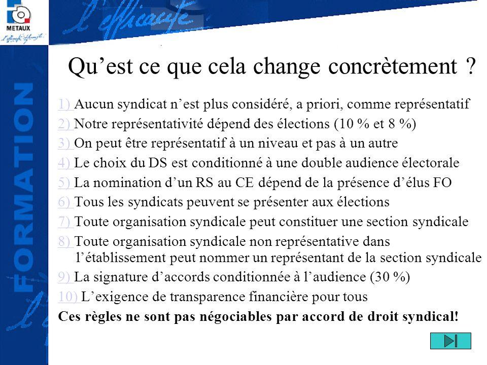 Quest ce que cela change concrètement ? 1) 1) Aucun syndicat nest plus considéré, a priori, comme représentatif 2) 2) Notre représentativité dépend de