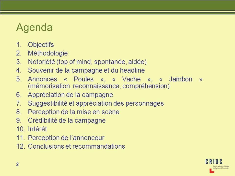 2 Agenda 1.Objectifs 2.Méthodologie 3.Notoriété (top of mind, spontanée, aidée) 4.Souvenir de la campagne et du headline 5.Annonces « Poules », « Vach