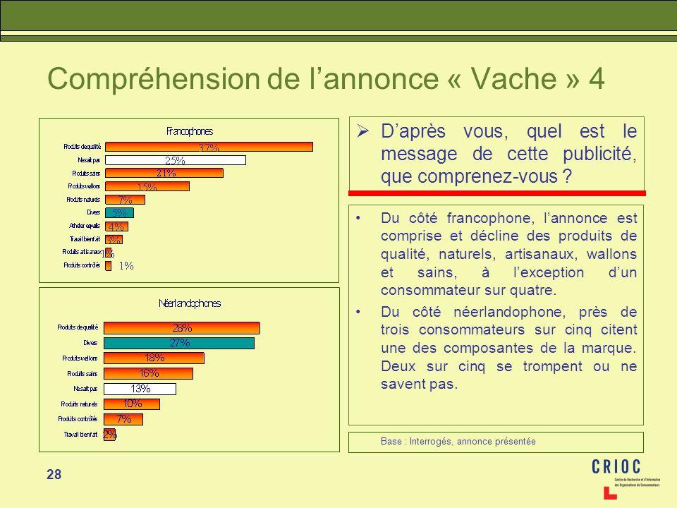 28 Compréhension de lannonce « Vache » 4 Daprès vous, quel est le message de cette publicité, que comprenez-vous ? Du côté francophone, lannonce est c
