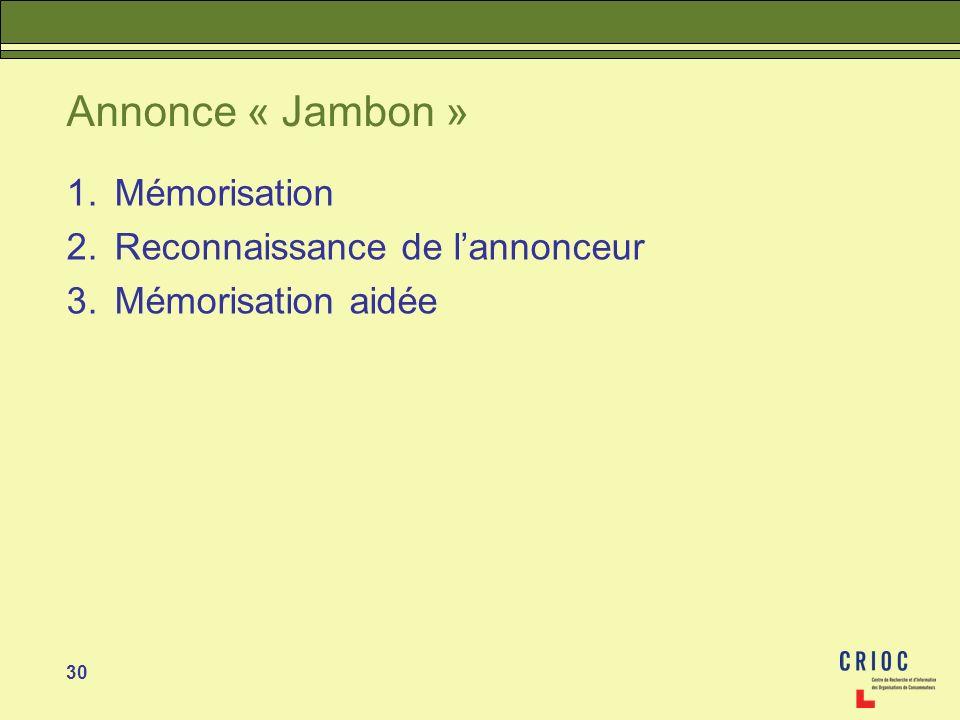 30 Annonce « Jambon » 1.Mémorisation 2.Reconnaissance de lannonceur 3.Mémorisation aidée