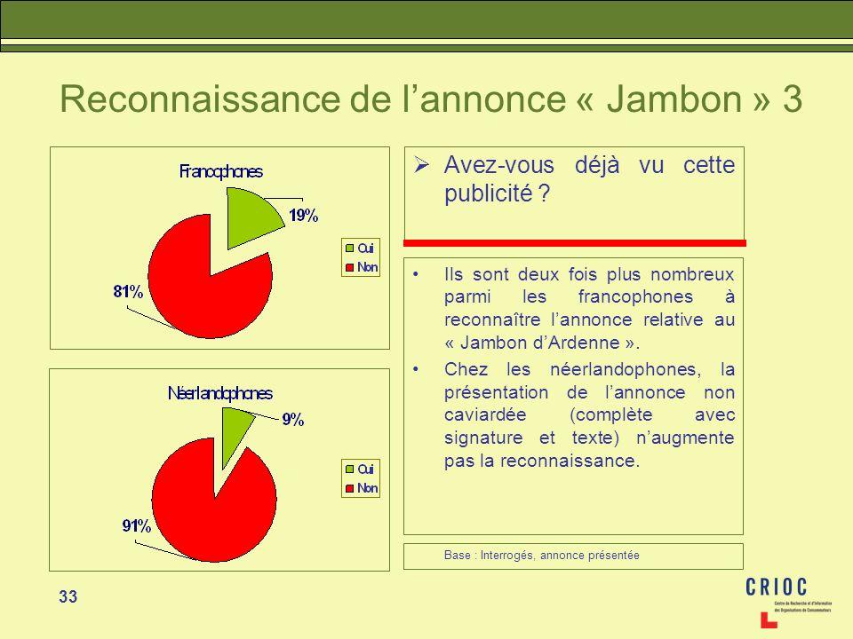 33 Reconnaissance de lannonce « Jambon » 3 Avez-vous déjà vu cette publicité ? Ils sont deux fois plus nombreux parmi les francophones à reconnaître l