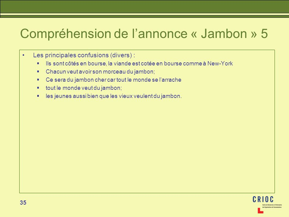35 Compréhension de lannonce « Jambon » 5 Les principales confusions (divers) : Ils sont côtés en bourse, la viande est cotée en bourse comme à New-Yo
