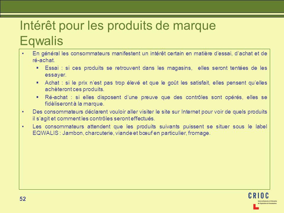 52 Intérêt pour les produits de marque Eqwalis En général les consommateurs manifestent un intérêt certain en matière dessai, dachat et de ré-achat. E