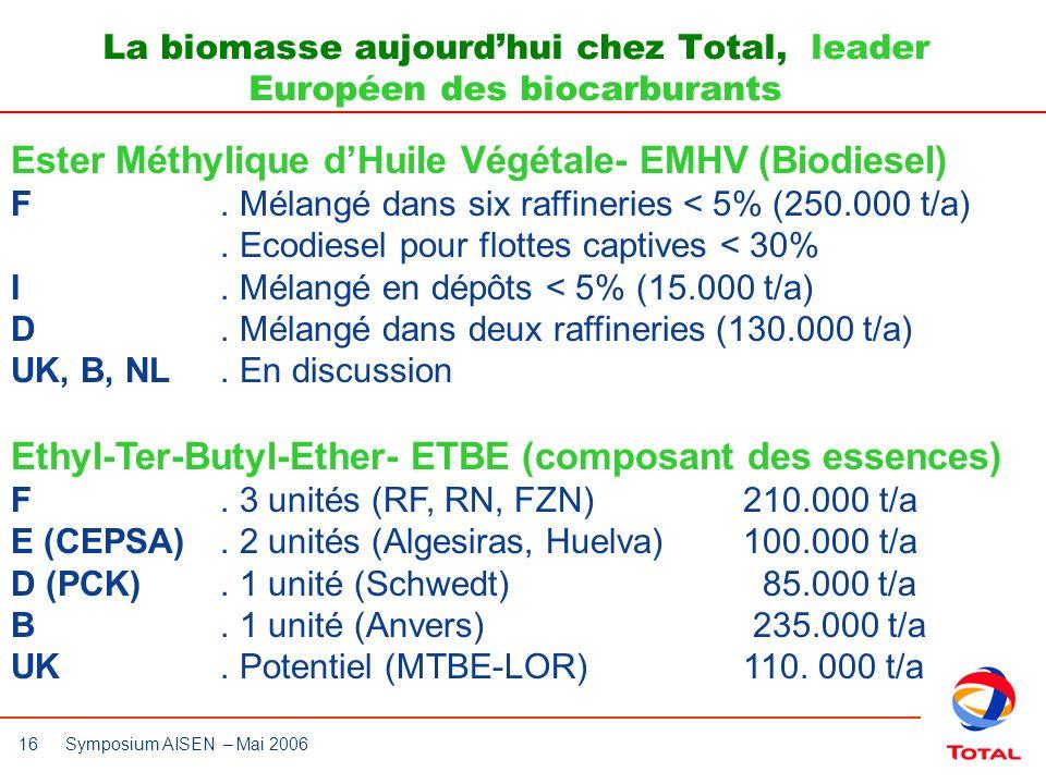 16 Symposium AISEN – Mai 2006 La biomasse aujourdhui chez Total, leader Européen des biocarburants Ester Méthylique dHuile Végétale- EMHV (Biodiesel)