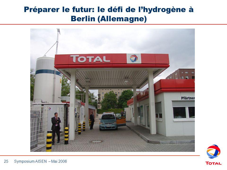25 Symposium AISEN – Mai 2006 Préparer le futur: le défi de lhydrogène à Berlin (Allemagne)