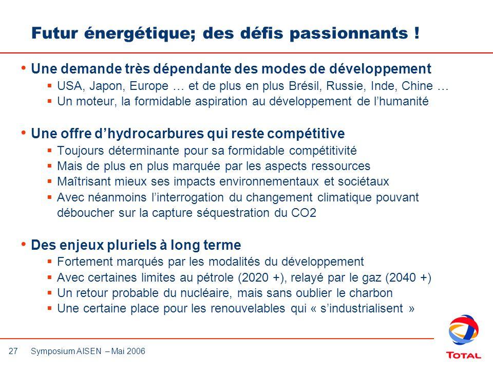 27 Symposium AISEN – Mai 2006 Futur énergétique; des défis passionnants ! Une demande très dépendante des modes de développement USA, Japon, Europe …