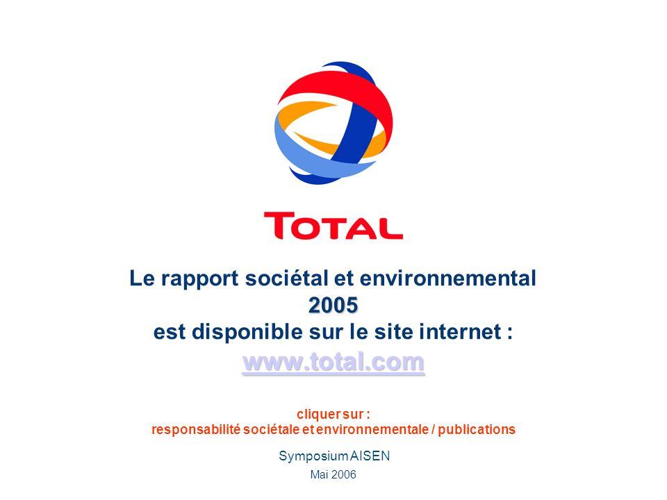 Symposium AISEN Mai 2006 Le rapport sociétal et environnemental 2005 est disponible sur le site internet : wwww wwww wwww.... tttt oooo tttt aaaa llll