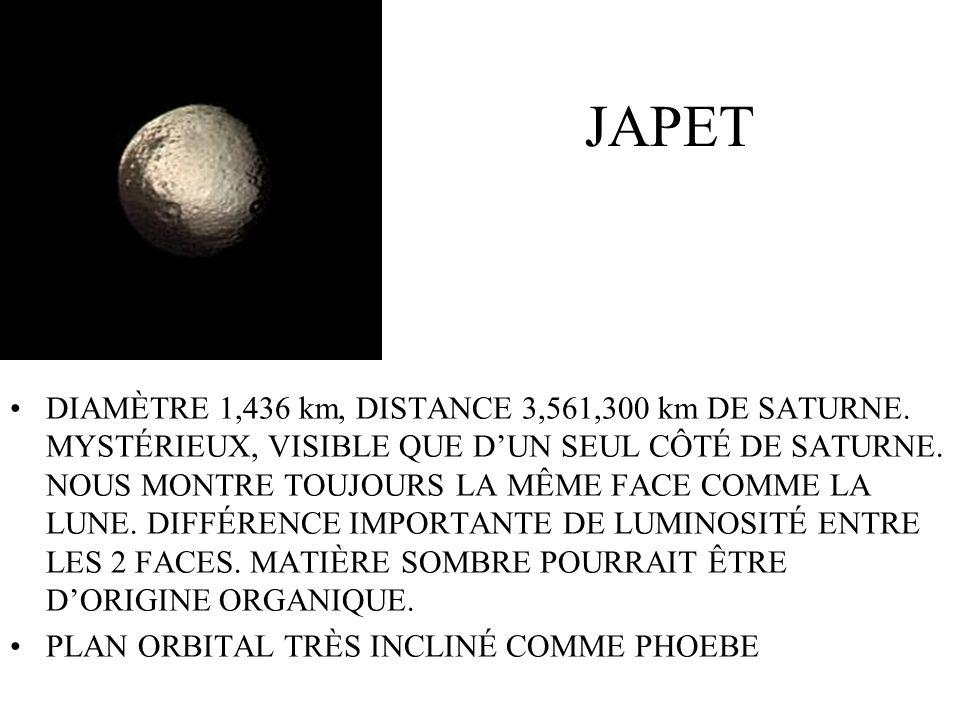 JAPET DIAMÈTRE 1,436 km, DISTANCE 3,561,300 km DE SATURNE. MYSTÉRIEUX, VISIBLE QUE DUN SEUL CÔTÉ DE SATURNE. NOUS MONTRE TOUJOURS LA MÊME FACE COMME L