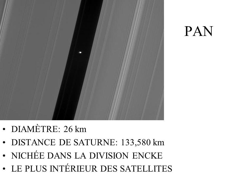 PAN DIAMÈTRE: 26 km DISTANCE DE SATURNE: 133,580 km NICHÉE DANS LA DIVISION ENCKE LE PLUS INTÉRIEUR DES SATELLITES