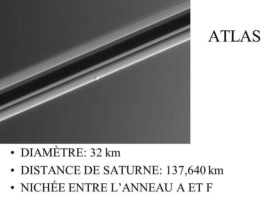 ATLAS DIAMÈTRE: 32 km DISTANCE DE SATURNE: 137,640 km NICHÉE ENTRE LANNEAU A ET F