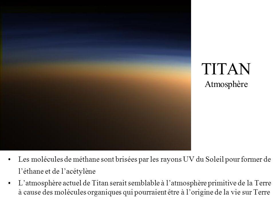 TITAN Atmosphère Les molécules de méthane sont brisées par les rayons UV du Soleil pour former de léthane et de lacétylène Latmosphère actuel de Titan