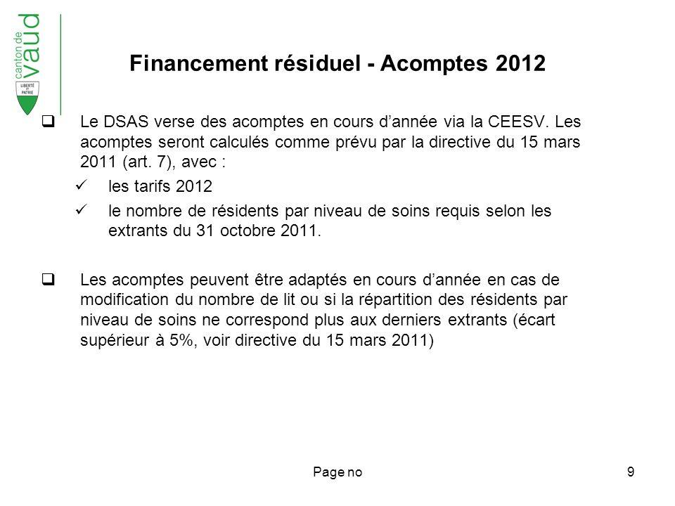 Page no9 Financement résiduel - Acomptes 2012 Le DSAS verse des acomptes en cours dannée via la CEESV.