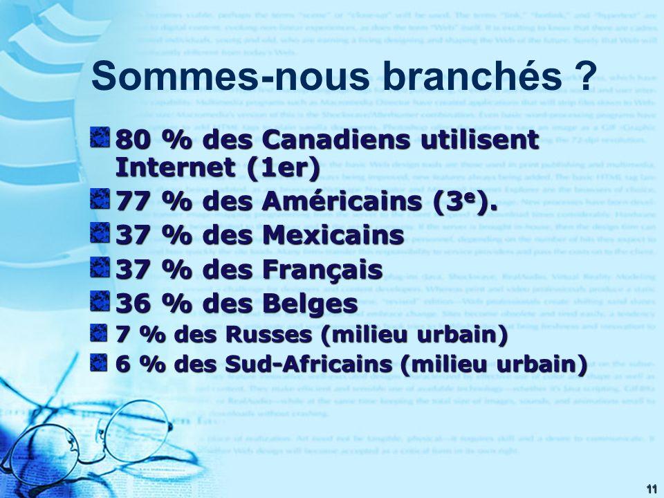 11 Sommes-nous branchés .80 % des Canadiens utilisent Internet (1er) 77 % des Américains (3 e ).