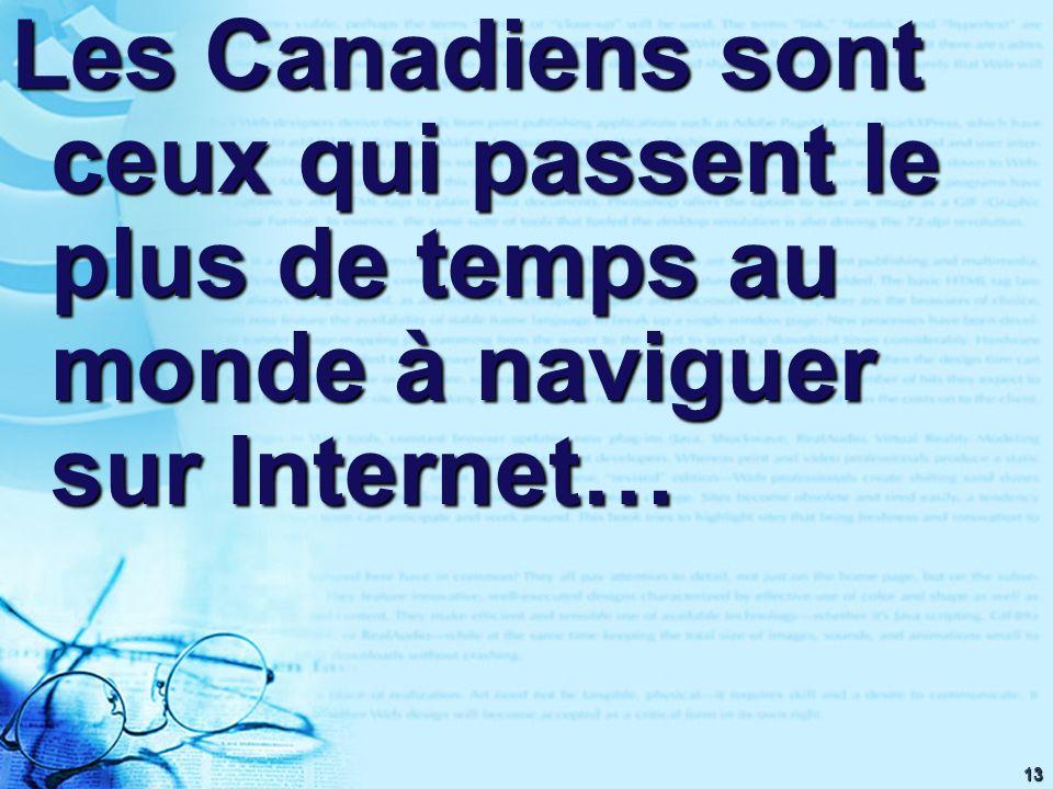 13 Les Canadiens sont ceux qui passent le plus de temps au monde à naviguer sur Internet…