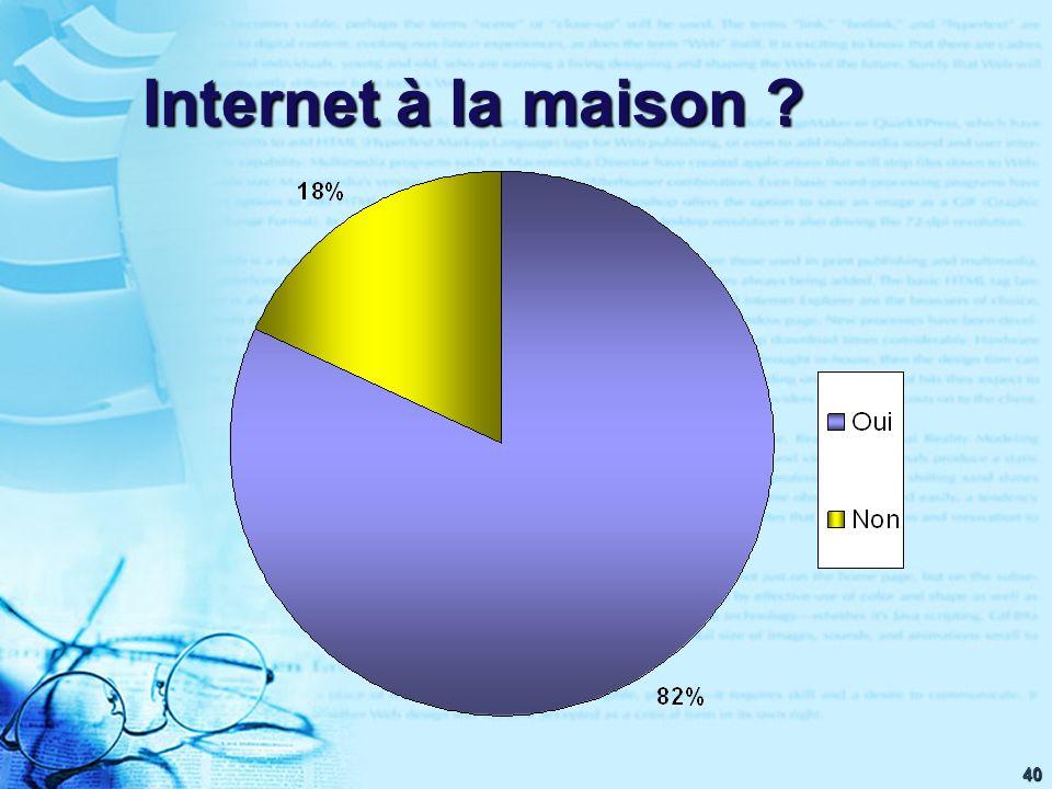 40 Internet à la maison ?