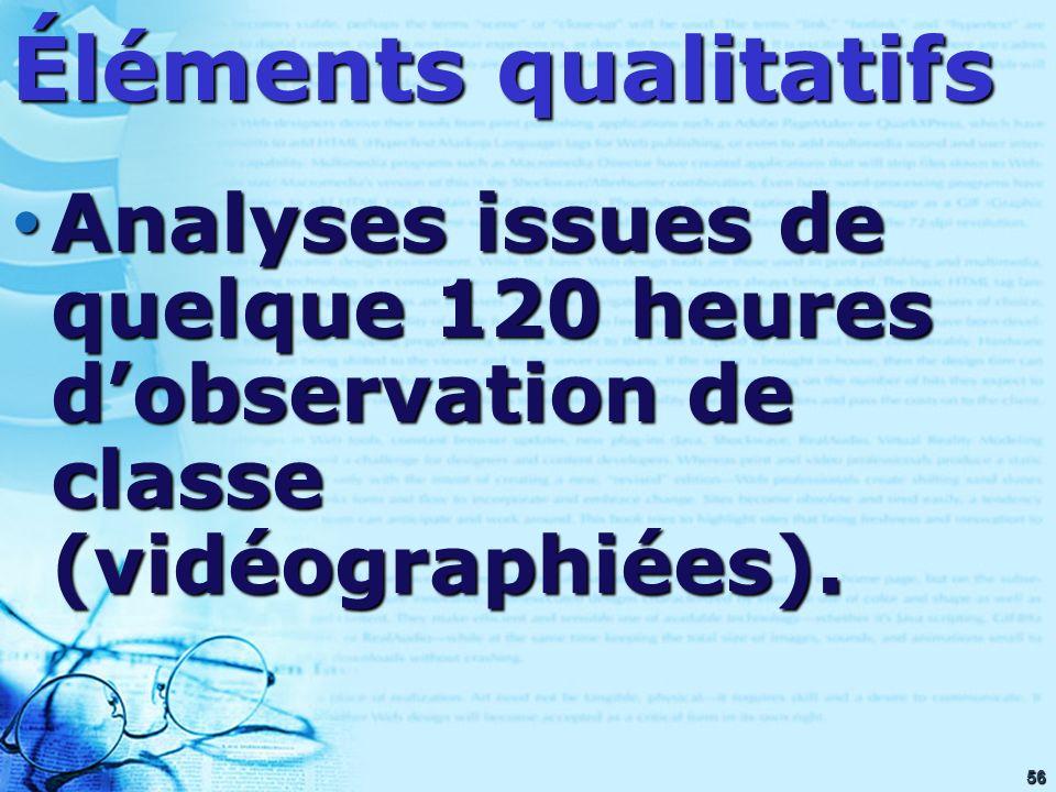56 Éléments qualitatifs Analyses issues de quelque 120 heures dobservation de classe (vidéographiées).
