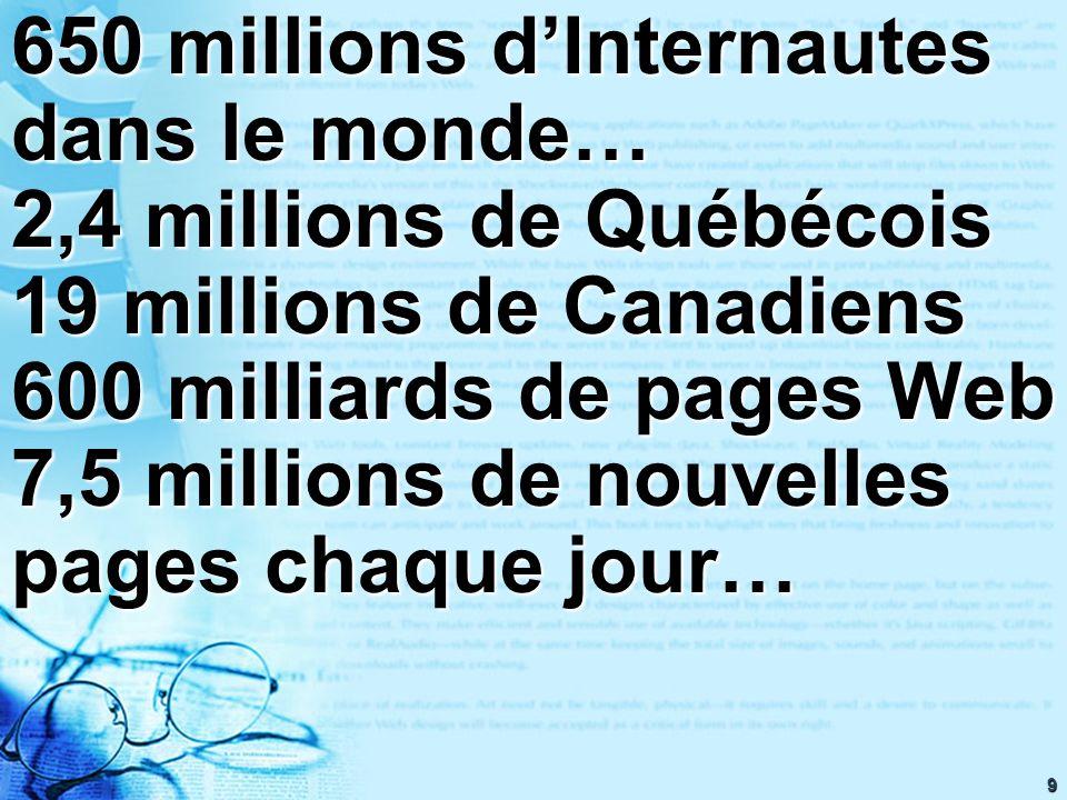 9 650 millions dInternautes dans le monde… 2,4 millions de Québécois 19 millions de Canadiens 600 milliards de pages Web 7,5 millions de nouvelles pages chaque jour…
