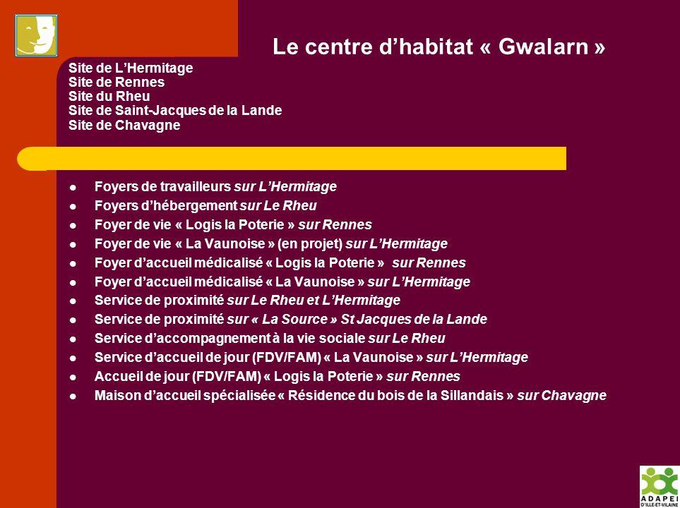 Le centre dhabitat « Gwalarn » Site de LHermitage Site de Rennes Site du Rheu Site de Saint-Jacques de la Lande Site de Chavagne Foyers de travailleur