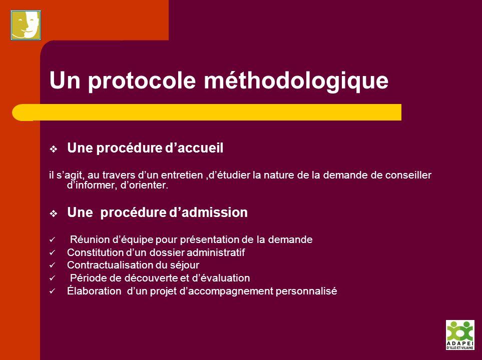 Un protocole méthodologique Une procédure daccueil il sagit, au travers dun entretien,détudier la nature de la demande de conseiller dinformer, dorien