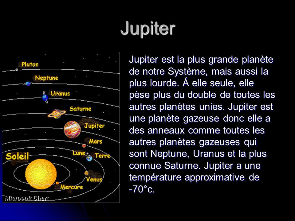 Jupiter Jupiter est la plus grande planète de notre Système, mais aussi la plus lourde. Á elle seule, elle pèse plus du double de toutes les autres pl