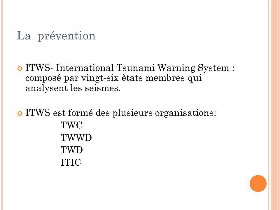 La prévention ITWS- International Tsunami Warning System : composé par vingt - six ètats membres qui analysent les seismes. ITWS est formé des plusieu
