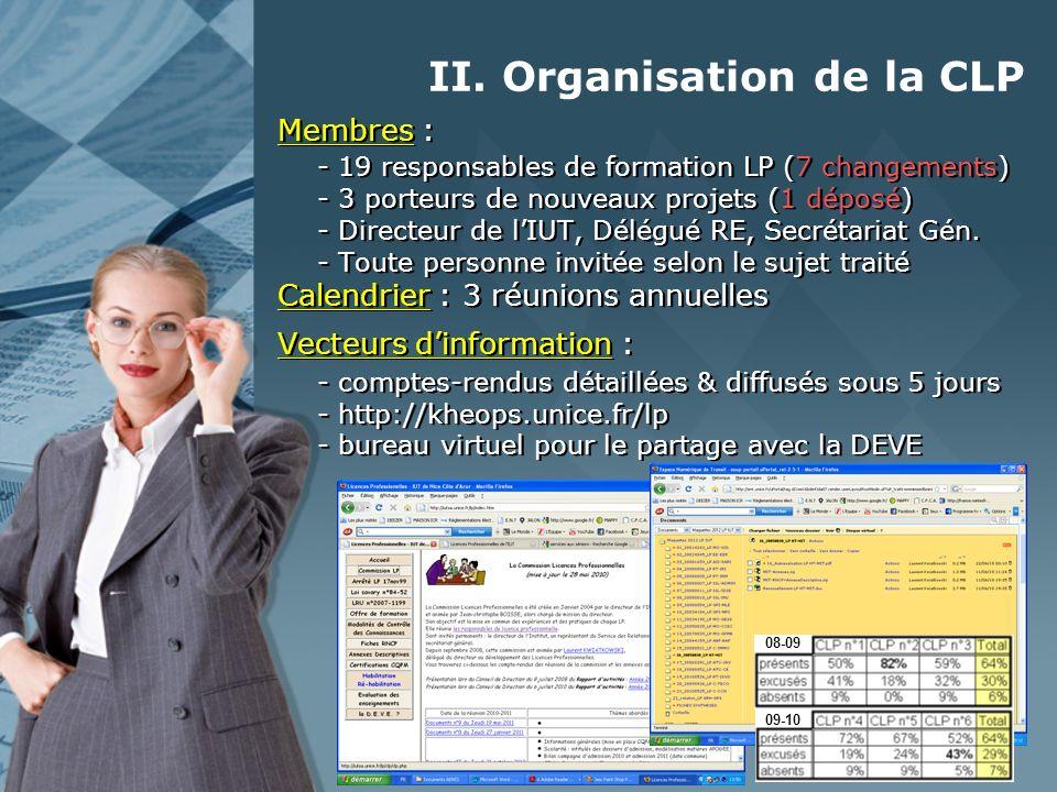II. Organisation de la CLP Membres : - 19 responsables de formation LP (7 changements) - 3 porteurs de nouveaux projets (1 déposé) - Directeur de lIUT