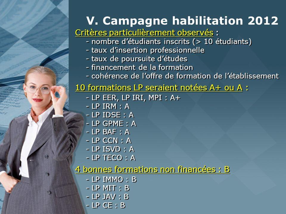 V. Campagne habilitation 2012 Critères particulièrement observés : - nombre détudiants inscrits (> 10 étudiants) - taux dinsertion professionnelle - t