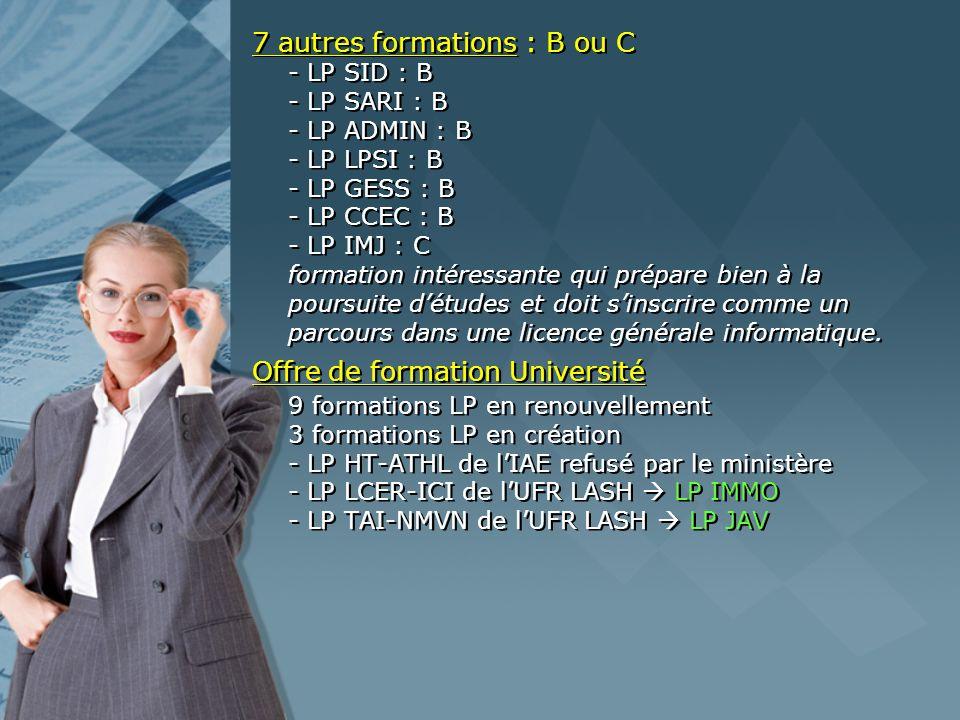 7 autres formations : B ou C - LP SID : B - LP SARI : B - LP ADMIN : B - LP LPSI : B - LP GESS : B - LP CCEC : B - LP IMJ : C formation intéressante qui prépare bien à la poursuite détudes et doit sinscrire comme un parcours dans une licence générale informatique.