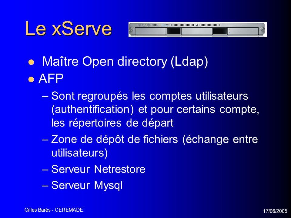 17/06/2005 Gilles Barès - CEREMADE Le Bipro G5 Réplique Open directory (Ldap) –Sont répliqués les comptes utilisateurs (authentification) et sauvegarde des répertoires de lxServe