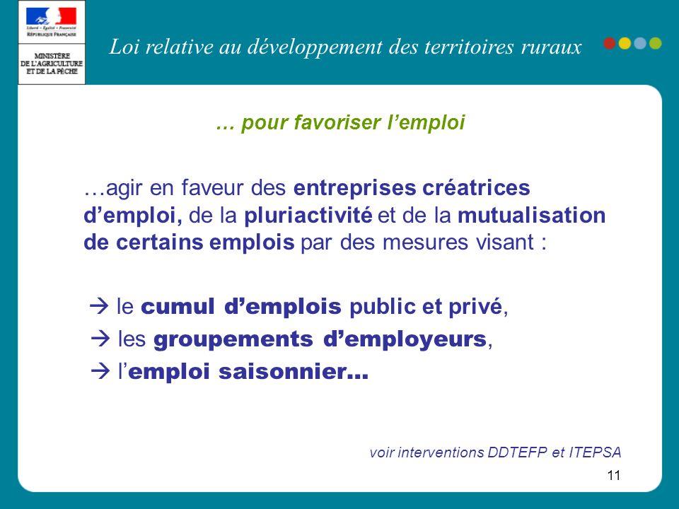 Loi relative au développement des territoires ruraux 11 …agir en faveur des entreprises créatrices demploi, de la pluriactivité et de la mutualisation