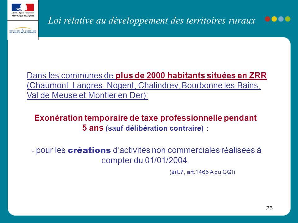 Loi relative au développement des territoires ruraux 25 Dans les communes de plus de 2000 habitants situées en ZRR (Chaumont, Langres, Nogent, Chalind