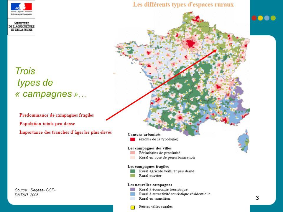 Loi relative au développement des territoires ruraux 3 Trois types de « campagnes »… Source : Segesa- CGP- DATAR, 2003 Prédominance de campagnes fragi