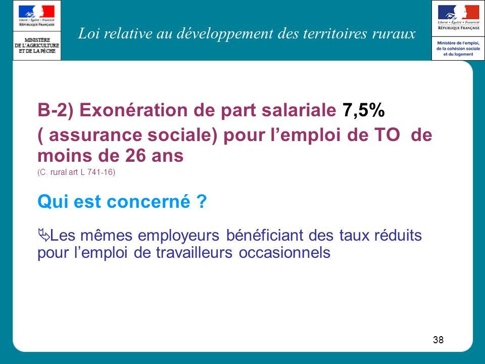 Loi relative au développement des territoires ruraux 38 B-2) Exonération de part salariale 7,5% ( assurance sociale) pour lemploi de TO de moins de 26