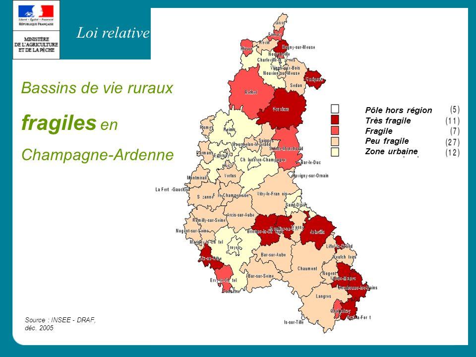 Loi relative au développement des territoires ruraux 5 Source : INSEE - DRAF, déc. 2005 Bassins de vie ruraux fragiles en Champagne-Ardenne Pôle hors
