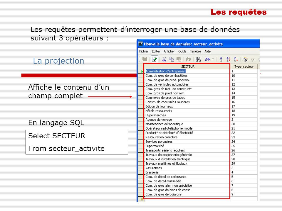 Les requêtes Les requêtes permettent dinterroger une base de données suivant 3 opérateurs : La restriction Naffiche que certains éléments En langage SQL SELECT nom_ste, effectif FROM societe WHERE Identifiant_ste= ATN