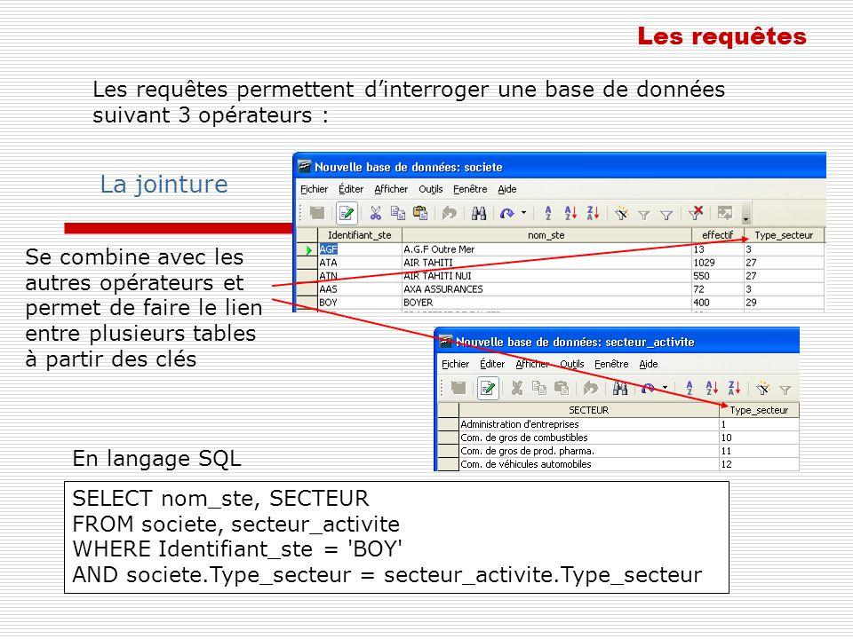 Les requêtes Les requêtes permettent dinterroger une base de données suivant 3 opérateurs : La jointure Se combine avec les autres opérateurs et perme