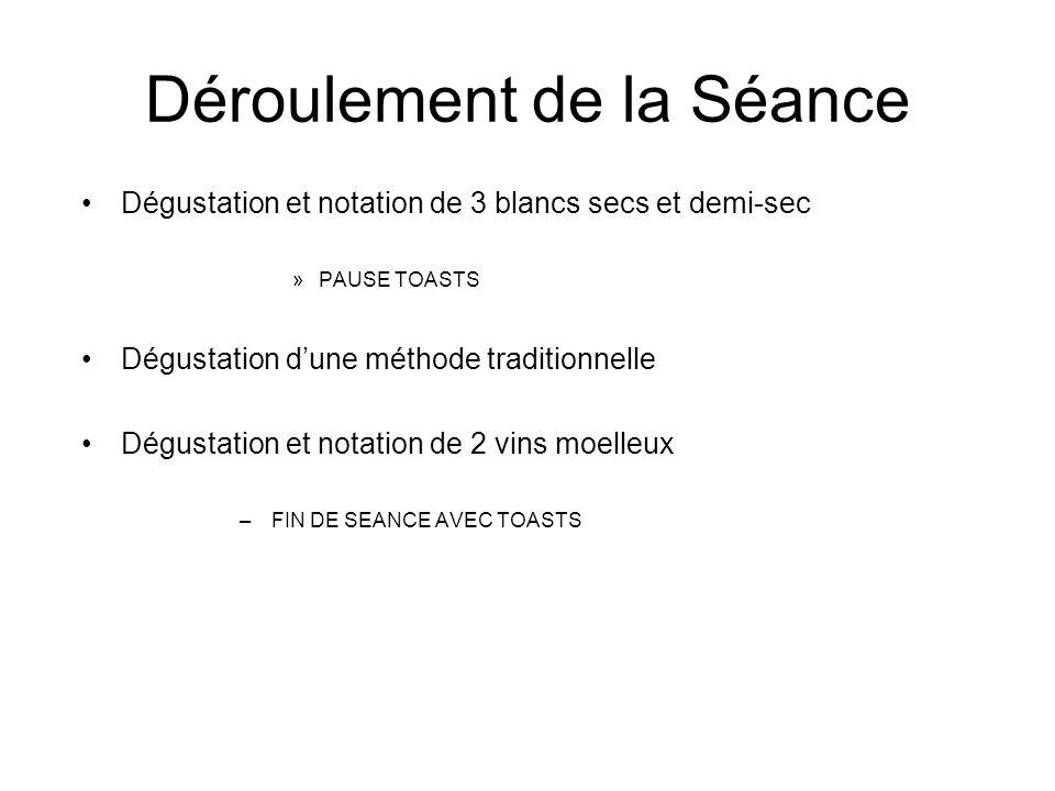 Déroulement de la Séance Dégustation et notation de 3 blancs secs et demi-sec »PAUSE TOASTS Dégustation dune méthode traditionnelle Dégustation et not