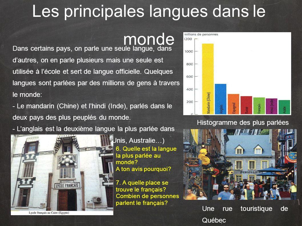 Les principales langues dans le monde Dans certains pays, on parle une seule langue, dans dautres, on en parle plusieurs mais une seule est utilisée à